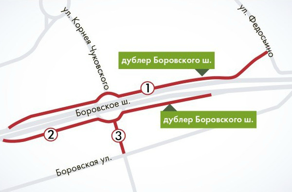 Схема перекрытия дублеров Боровского шоссе